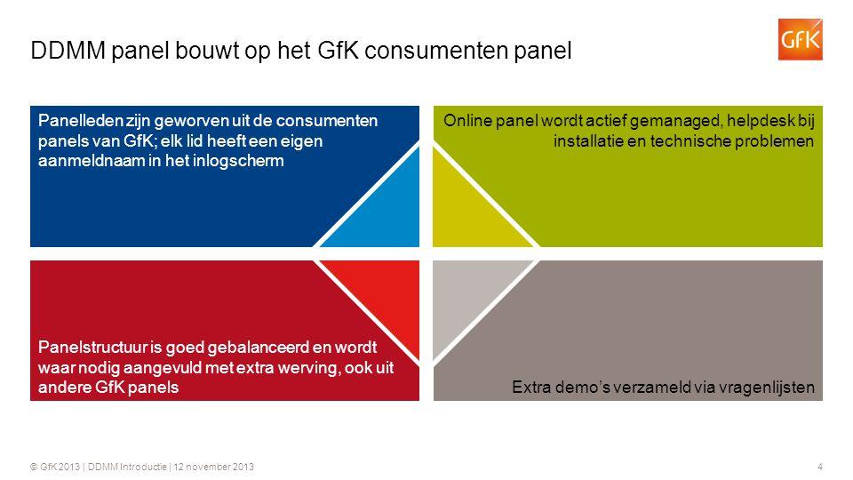 © GfK 2013 | DDMM Introductie | 12 november 20134 DDMM panel bouwt op het GfK consumenten panel Extra demo's verzameld via vragenlijsten Online panel