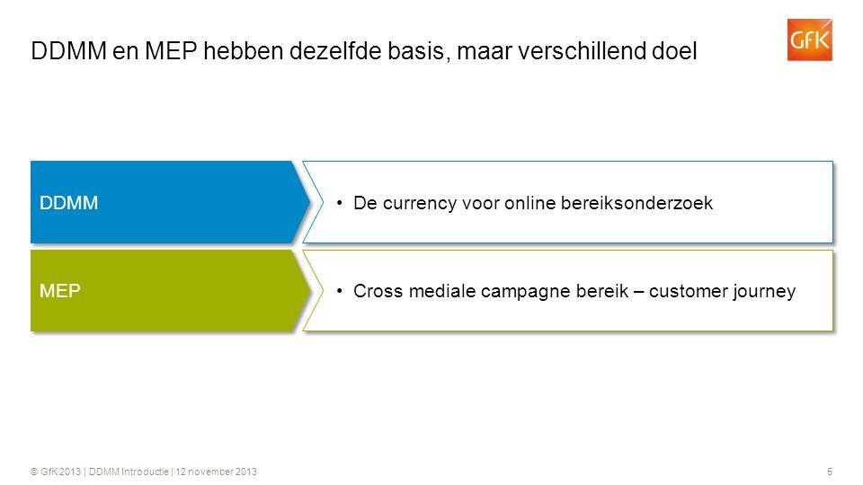 © GfK 2013 | DDMM Introductie | 12 november 20135 DDMM en MEP hebben dezelfde basis, maar verschillend doel MEP DDMM •Cross mediale campagne bereik –