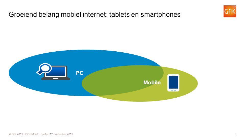© GfK 2013 | DDMM Introductie | 12 november 20136 Groeiend belang mobiel internet: tablets en smartphones PC Mobile