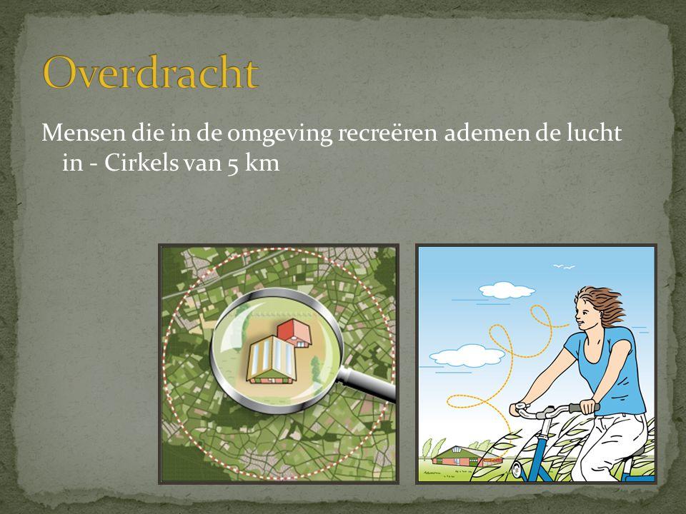 Mensen die in de omgeving recreëren ademen de lucht in - Cirkels van 5 km