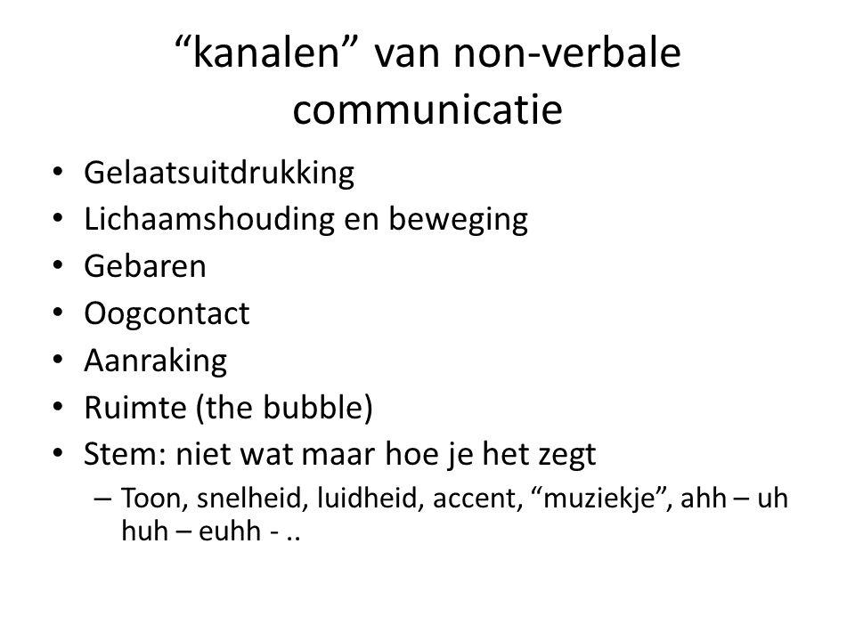 """""""kanalen"""" van non-verbale communicatie • Gelaatsuitdrukking • Lichaamshouding en beweging • Gebaren • Oogcontact • Aanraking • Ruimte (the bubble) • S"""
