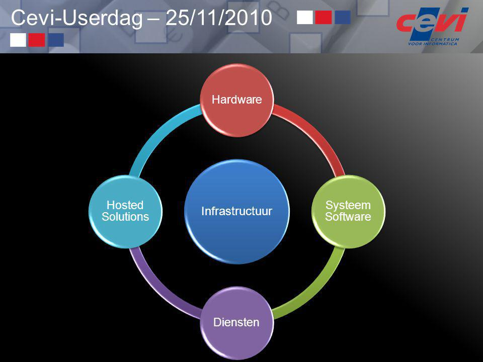 Cevi-Userdag – 25/11/2010 Infrastructuur Hardware Systeem Software Diensten Hosted Solutions