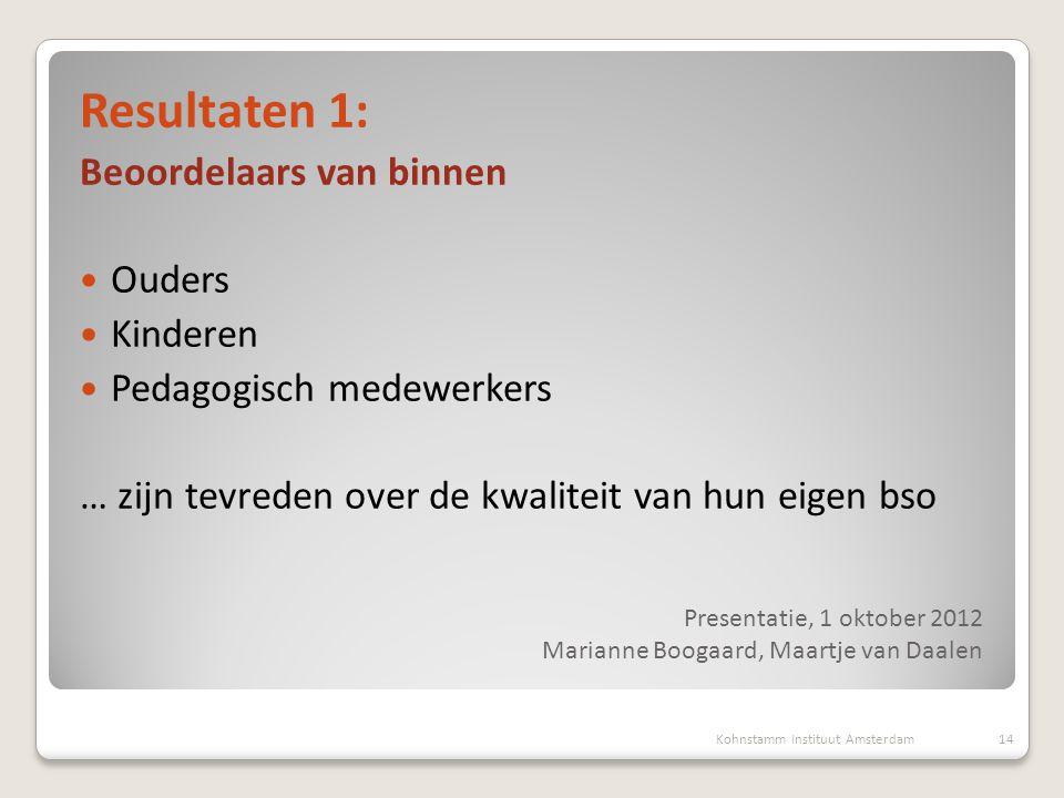 Presentatie, 1 oktober 2012 Marianne Boogaard, Maartje van Daalen Resultaten 1: Beoordelaars van binnen  Ouders  Kinderen  Pedagogisch medewerkers