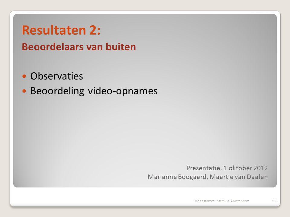 Presentatie, 1 oktober 2012 Marianne Boogaard, Maartje van Daalen Resultaten 2: Beoordelaars van buiten  Observaties  Beoordeling video-opnames 15Ko
