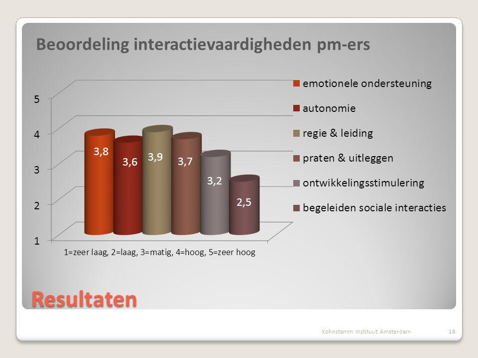 Resultaten Beoordeling interactievaardigheden pm-ers 18Kohnstamm Instituut Amsterdam