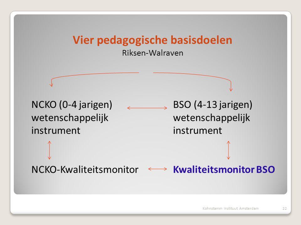 Vier pedagogische basisdoelen Riksen-Walraven NCKO (0-4 jarigen)BSO (4-13 jarigen) wetenschappelijk instrument NCKO-KwaliteitsmonitorKwaliteitsmonitor