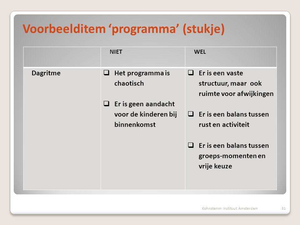 Voorbeelditem 'programma' (stukje) Kohnstamm Instituut Amsterdam31 NIETWEL Dagritme  Het programma is chaotisch  Er is geen aandacht voor de kindere