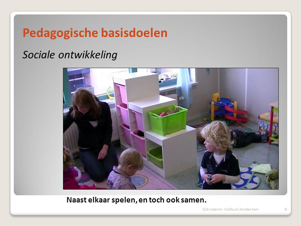 Presentatie, 1 oktober 2012 Marianne Boogaard, Maartje van Daalen Pedagogische basisdoelen Sociale ontwikkeling 9Kohnstamm Instituut Amsterdam Naast e