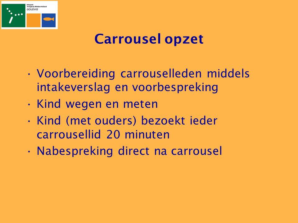 Carrousel opzet •Voorbereiding carrouselleden middels intakeverslag en voorbespreking •Kind wegen en meten •Kind (met ouders) bezoekt ieder carrousell