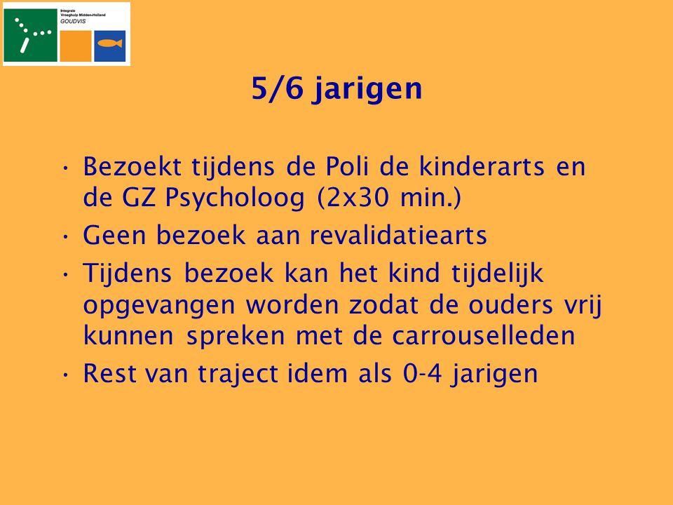 5/6 jarigen •Bezoekt tijdens de Poli de kinderarts en de GZ Psycholoog (2x30 min.) •Geen bezoek aan revalidatiearts •Tijdens bezoek kan het kind tijde