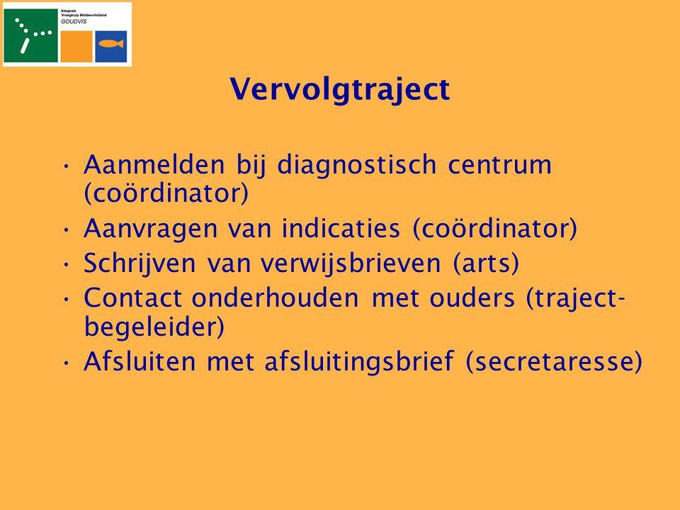 Vervolgtraject •Aanmelden bij diagnostisch centrum (coördinator) •Aanvragen van indicaties (coördinator) •Schrijven van verwijsbrieven (arts) •Contact