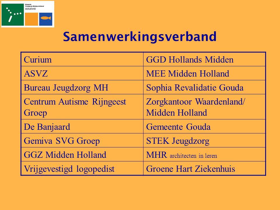 Samenwerkingsverband CuriumGGD Hollands Midden ASVZMEE Midden Holland Bureau Jeugdzorg MHSophia Revalidatie Gouda Centrum Autisme Rijngeest Groep Zorg