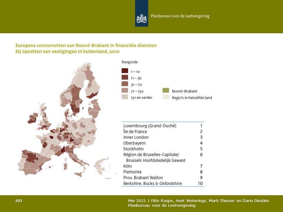 103 Mei 2012 | Otto Raspe, Anet Weterings, Mark Thissen en Dario Diodato Planbureau voor de Leefomgeving 103