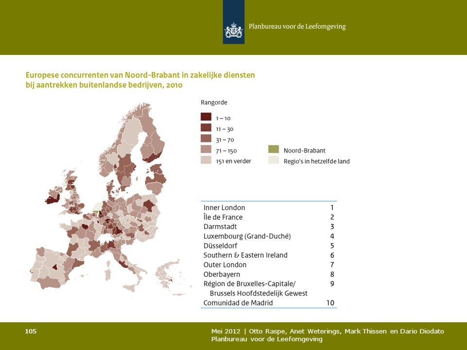 105 Mei 2012 | Otto Raspe, Anet Weterings, Mark Thissen en Dario Diodato Planbureau voor de Leefomgeving 105