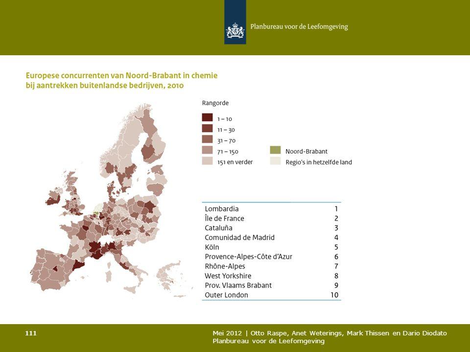 111 Mei 2012 | Otto Raspe, Anet Weterings, Mark Thissen en Dario Diodato Planbureau voor de Leefomgeving 111