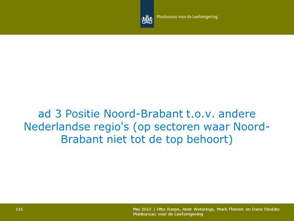 ad 3 Positie Noord-Brabant t.o.v. andere Nederlandse regio's (op sectoren waar Noord- Brabant niet tot de top behoort) Mei 2012 | Otto Raspe, Anet Wet