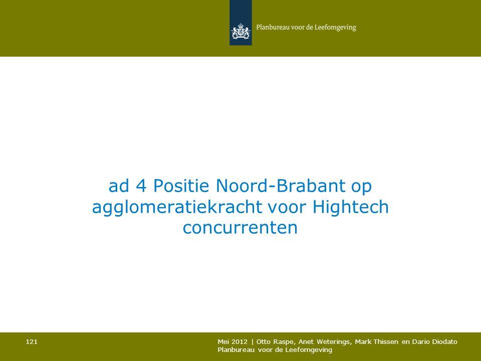 ad 4 Positie Noord-Brabant op agglomeratiekracht voor Hightech concurrenten Mei 2012 | Otto Raspe, Anet Weterings, Mark Thissen en Dario Diodato Planbureau voor de Leefomgeving 121