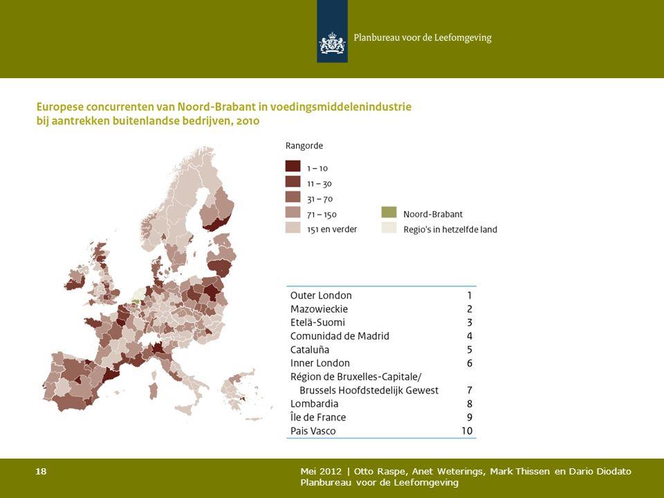 18 Mei 2012 | Otto Raspe, Anet Weterings, Mark Thissen en Dario Diodato Planbureau voor de Leefomgeving 18