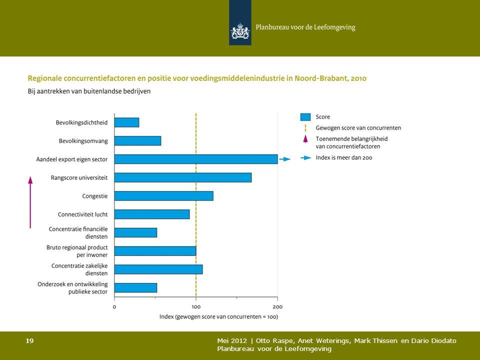 19 Mei 2012 | Otto Raspe, Anet Weterings, Mark Thissen en Dario Diodato Planbureau voor de Leefomgeving 19