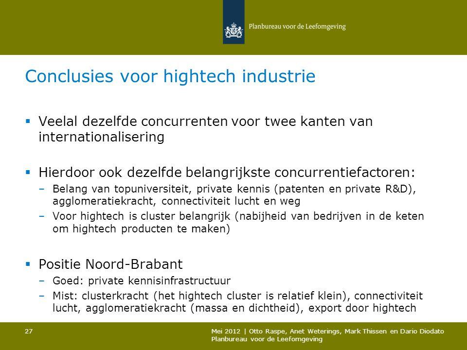 Conclusies voor hightech industrie  Veelal dezelfde concurrenten voor twee kanten van internationalisering  Hierdoor ook dezelfde belangrijkste conc