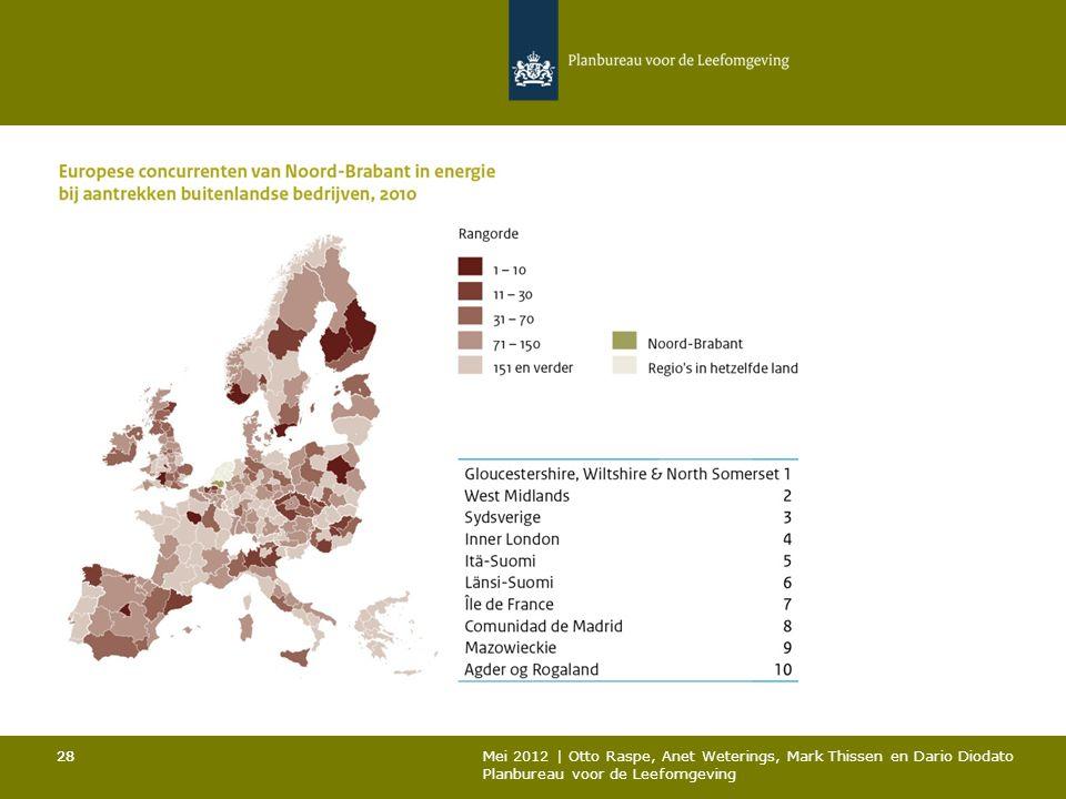 28 Mei 2012 | Otto Raspe, Anet Weterings, Mark Thissen en Dario Diodato Planbureau voor de Leefomgeving 28