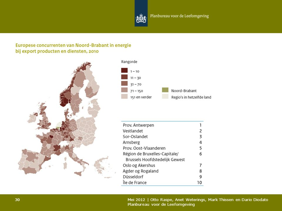 30 Mei 2012 | Otto Raspe, Anet Weterings, Mark Thissen en Dario Diodato Planbureau voor de Leefomgeving 30