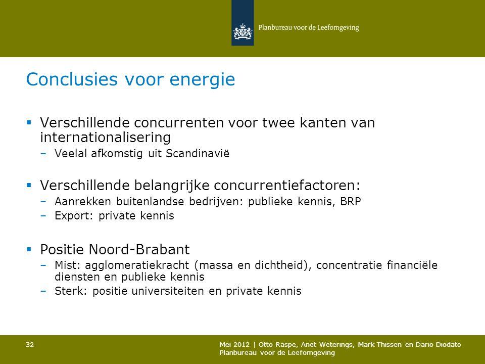 Conclusies voor energie  Verschillende concurrenten voor twee kanten van internationalisering –Veelal afkomstig uit Scandinavië  Verschillende belan