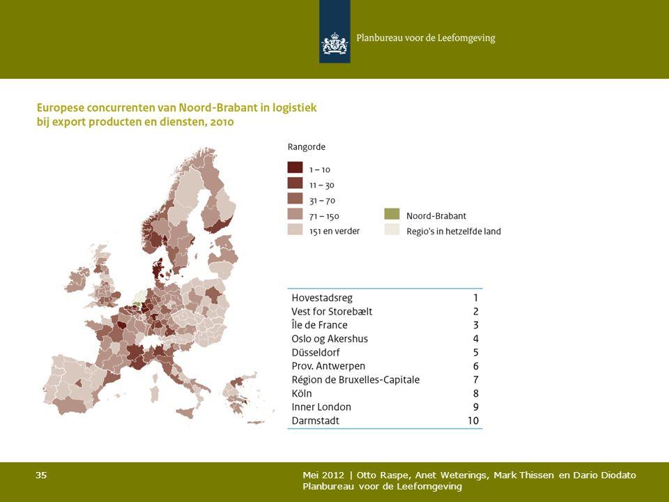 35 Mei 2012 | Otto Raspe, Anet Weterings, Mark Thissen en Dario Diodato Planbureau voor de Leefomgeving 35