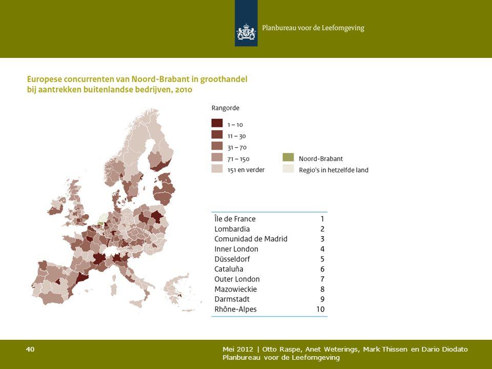 40 Mei 2012 | Otto Raspe, Anet Weterings, Mark Thissen en Dario Diodato Planbureau voor de Leefomgeving 40