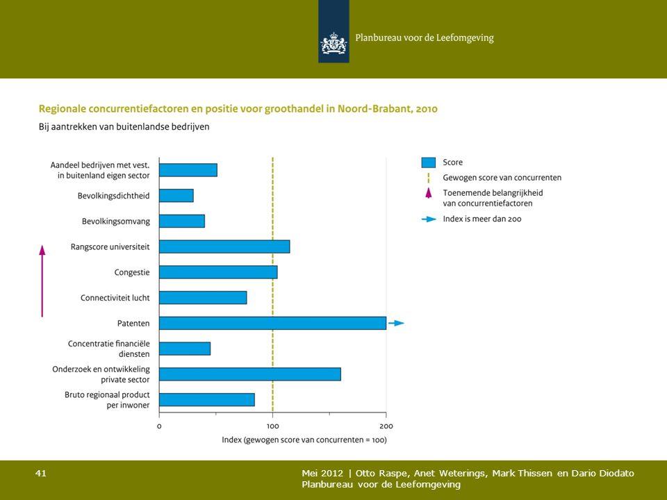 41 Mei 2012 | Otto Raspe, Anet Weterings, Mark Thissen en Dario Diodato Planbureau voor de Leefomgeving