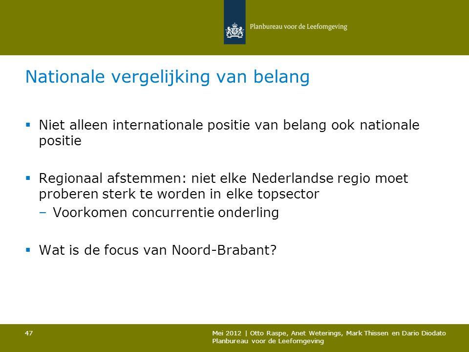 Nationale vergelijking van belang  Niet alleen internationale positie van belang ook nationale positie  Regionaal afstemmen: niet elke Nederlandse r