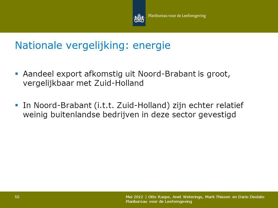 Nationale vergelijking: energie  Aandeel export afkomstig uit Noord-Brabant is groot, vergelijkbaar met Zuid-Holland  In Noord-Brabant (i.t.t.