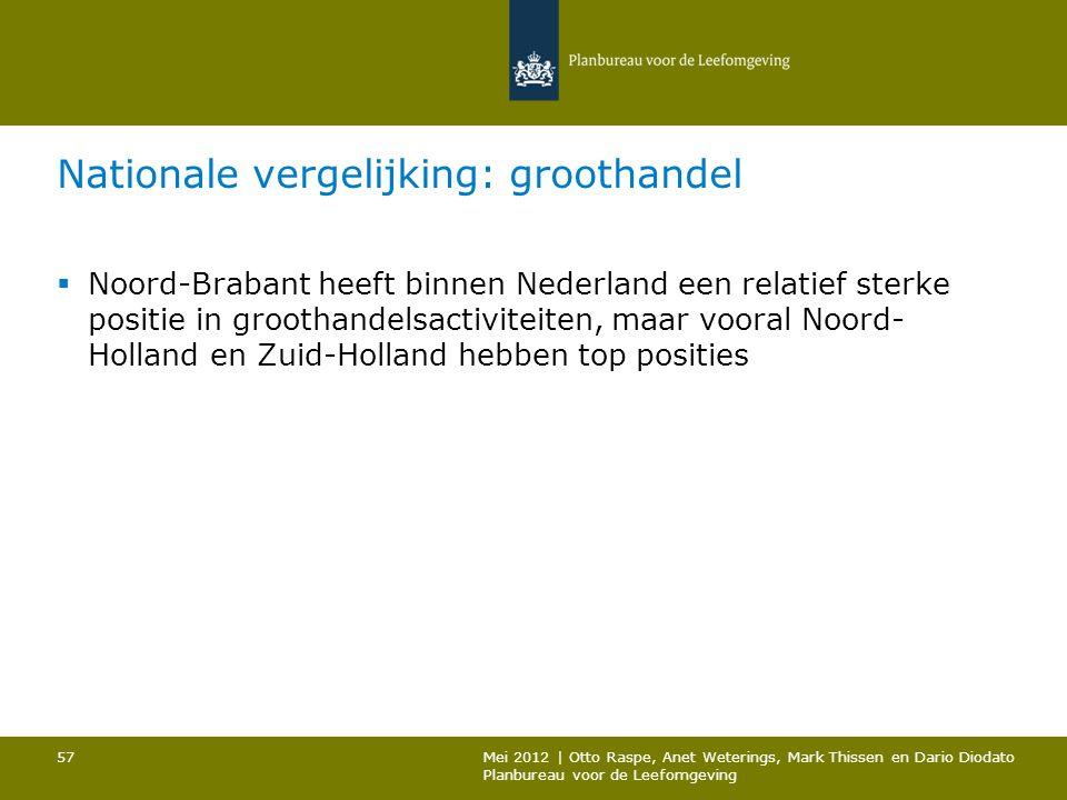 Nationale vergelijking: groothandel  Noord-Brabant heeft binnen Nederland een relatief sterke positie in groothandelsactiviteiten, maar vooral Noord- Holland en Zuid-Holland hebben top posities Mei 2012 | Otto Raspe, Anet Weterings, Mark Thissen en Dario Diodato Planbureau voor de Leefomgeving 57