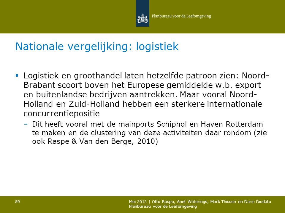 Nationale vergelijking: logistiek  Logistiek en groothandel laten hetzelfde patroon zien: Noord- Brabant scoort boven het Europese gemiddelde w.b.