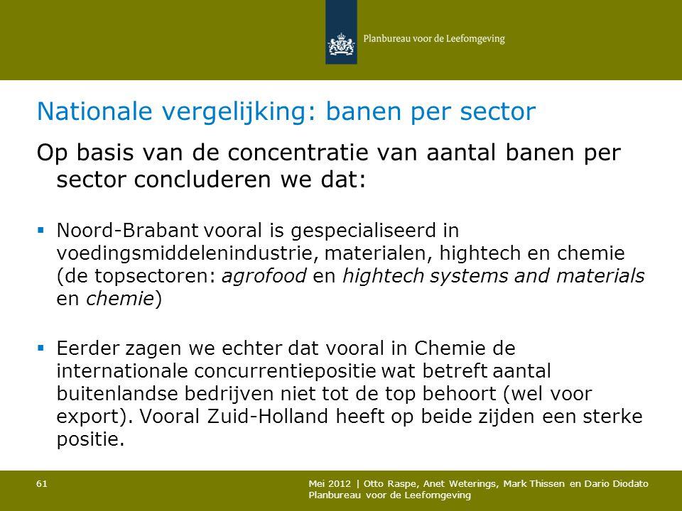 Nationale vergelijking: banen per sector Op basis van de concentratie van aantal banen per sector concluderen we dat:  Noord-Brabant vooral is gespec