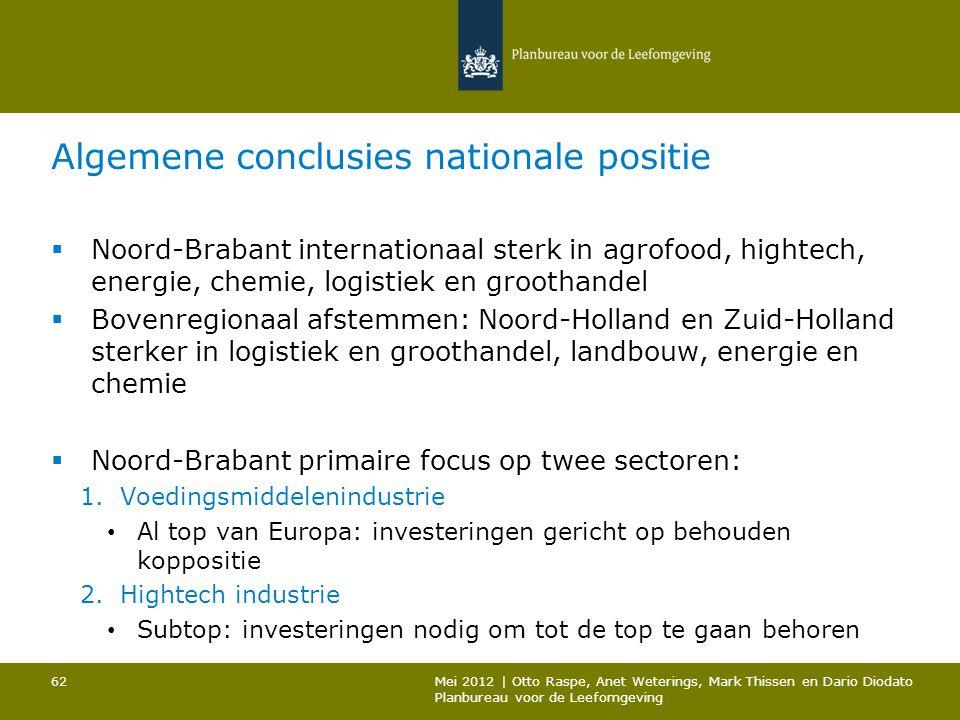 Algemene conclusies nationale positie  Noord-Brabant internationaal sterk in agrofood, hightech, energie, chemie, logistiek en groothandel  Bovenreg