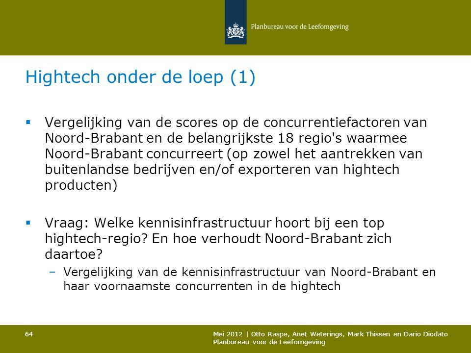 Hightech onder de loep (1)  Vergelijking van de scores op de concurrentiefactoren van Noord-Brabant en de belangrijkste 18 regio's waarmee Noord-Brab