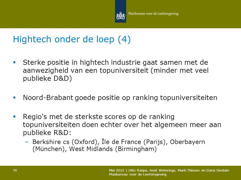 Hightech onder de loep (4)  Sterke positie in hightech industrie gaat samen met de aanwezigheid van een topuniversiteit (minder met veel publieke D&D)  Noord-Brabant goede positie op ranking topuniversiteiten  Regio s met de sterkste scores op de ranking topuniversiteiten doen echter over het algemeen meer aan publieke R&D: –Berkshire cs (Oxford), Île de France (Parijs), Oberbayern (München), West Midlands (Birmingham) Mei 2012 | Otto Raspe, Anet Weterings, Mark Thissen en Dario Diodato Planbureau voor de Leefomgeving 70