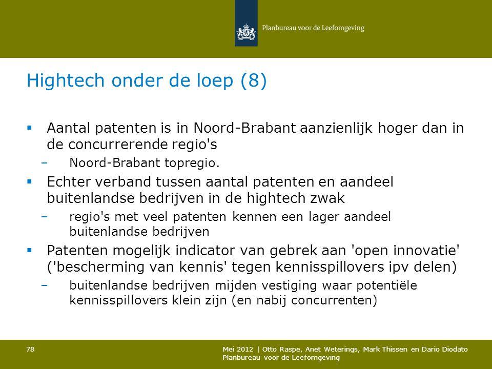 Hightech onder de loep (8)  Aantal patenten is in Noord-Brabant aanzienlijk hoger dan in de concurrerende regio's –Noord-Brabant topregio.  Echter v