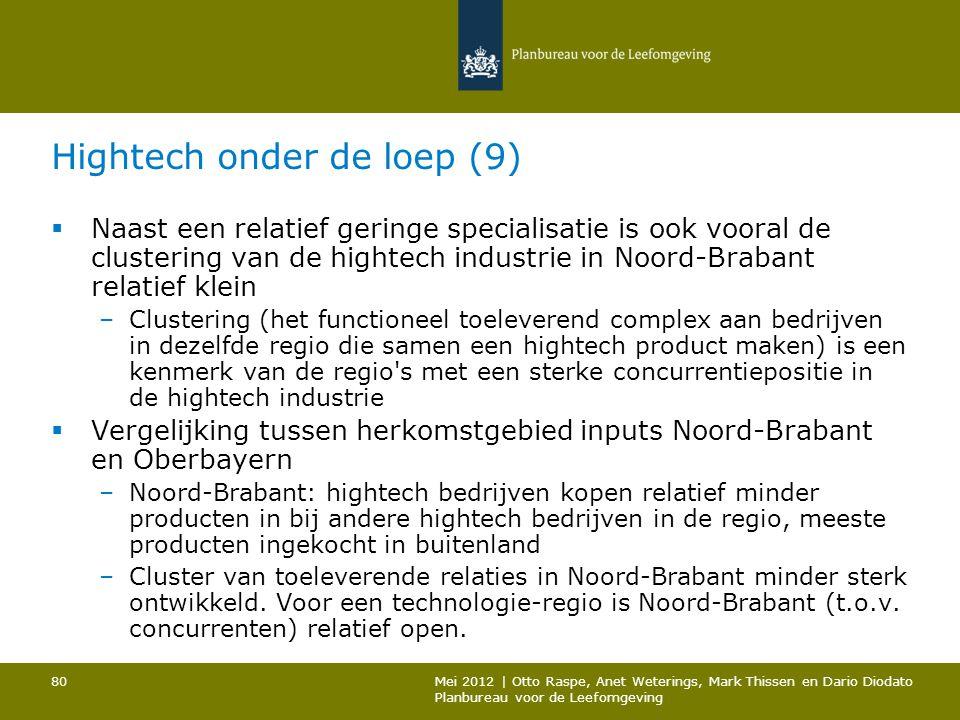 Hightech onder de loep (9)  Naast een relatief geringe specialisatie is ook vooral de clustering van de hightech industrie in Noord-Brabant relatief