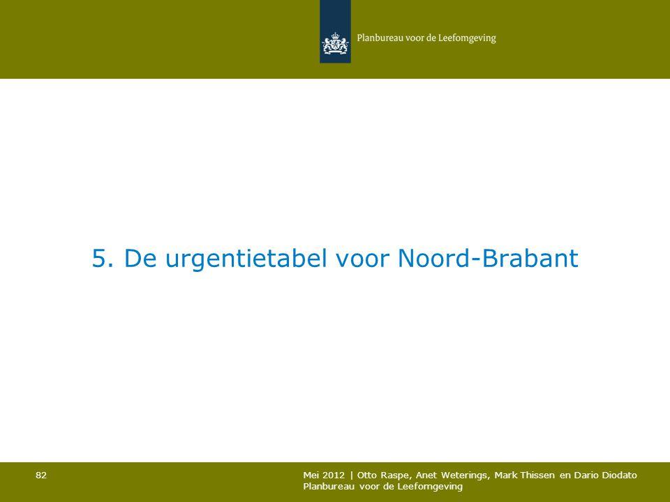 5. De urgentietabel voor Noord-Brabant Mei 2012 | Otto Raspe, Anet Weterings, Mark Thissen en Dario Diodato Planbureau voor de Leefomgeving 82