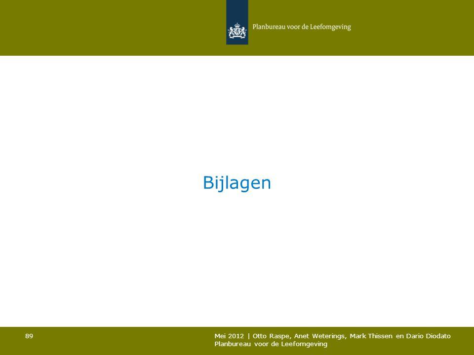 Bijlagen Mei 2012 | Otto Raspe, Anet Weterings, Mark Thissen en Dario Diodato Planbureau voor de Leefomgeving 89