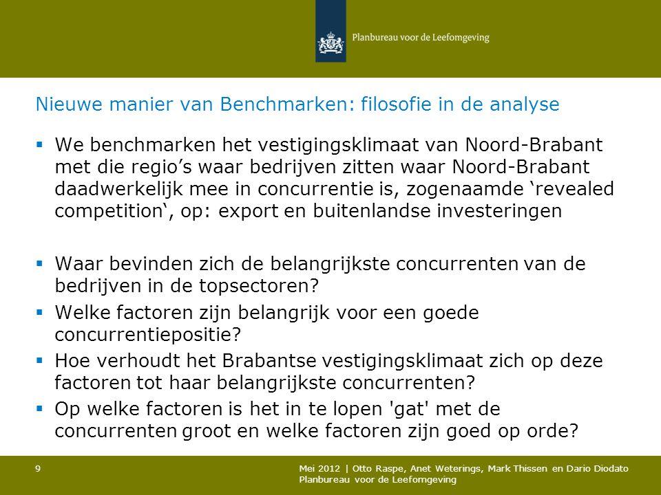 Nieuwe manier van Benchmarken: filosofie in de analyse  We benchmarken het vestigingsklimaat van Noord-Brabant met die regio's waar bedrijven zitten