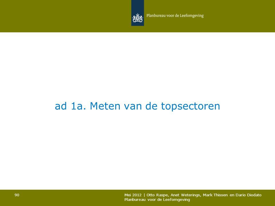 ad 1a. Meten van de topsectoren Mei 2012 | Otto Raspe, Anet Weterings, Mark Thissen en Dario Diodato Planbureau voor de Leefomgeving 90