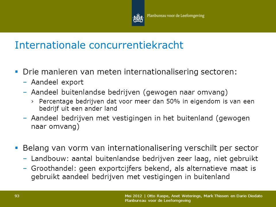Internationale concurrentiekracht  Drie manieren van meten internationalisering sectoren: –Aandeel export –Aandeel buitenlandse bedrijven (gewogen na