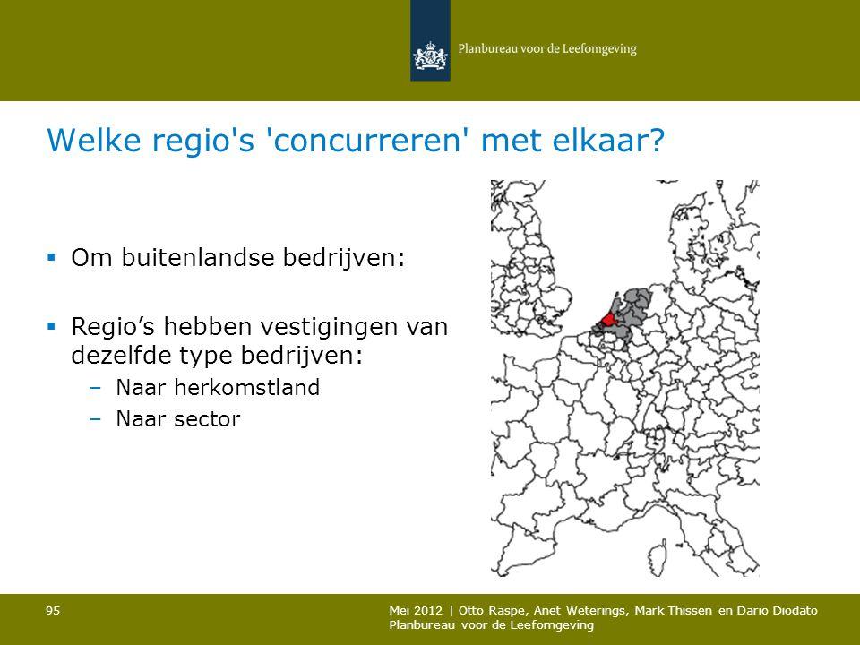 Welke regio's 'concurreren' met elkaar?  Om buitenlandse bedrijven:  Regio's hebben vestigingen van dezelfde type bedrijven: –Naar herkomstland –Naa
