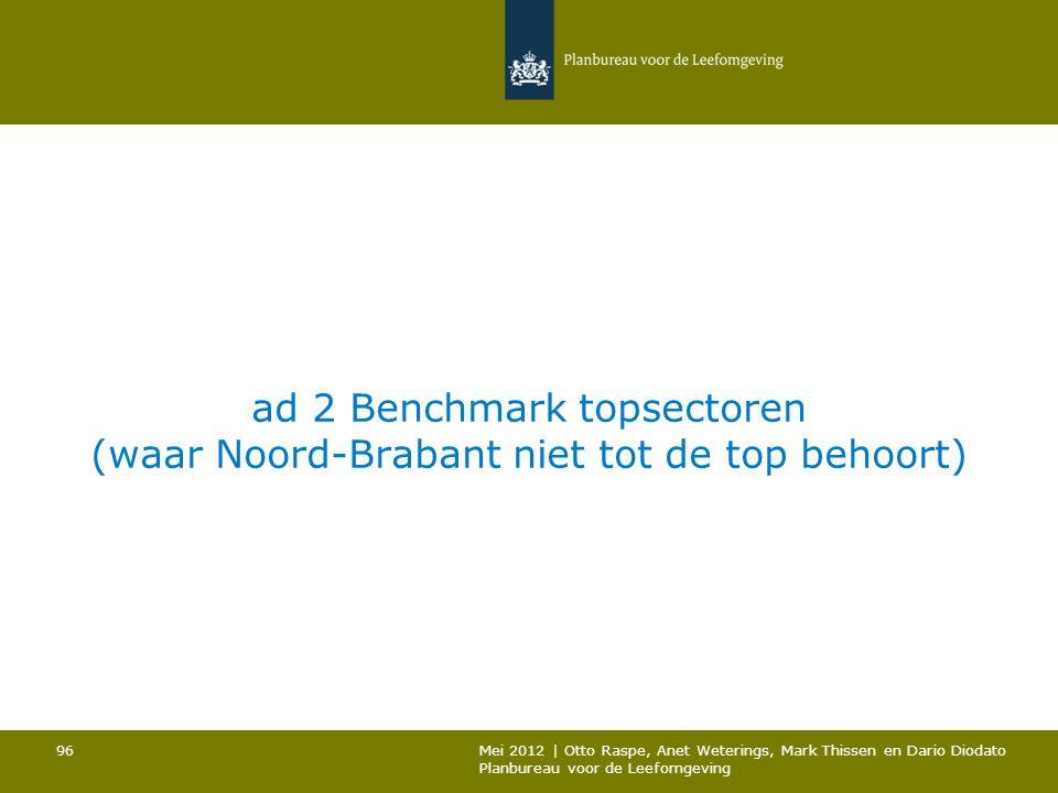 ad 2 Benchmark topsectoren (waar Noord-Brabant niet tot de top behoort) Mei 2012 | Otto Raspe, Anet Weterings, Mark Thissen en Dario Diodato Planbureau voor de Leefomgeving 96