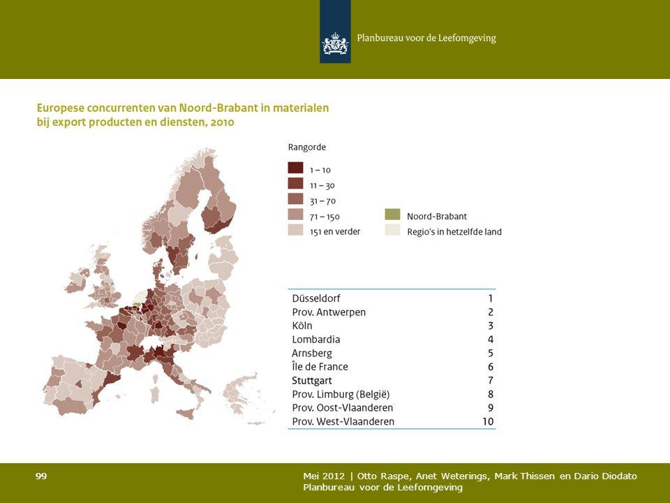 99 Mei 2012 | Otto Raspe, Anet Weterings, Mark Thissen en Dario Diodato Planbureau voor de Leefomgeving 99