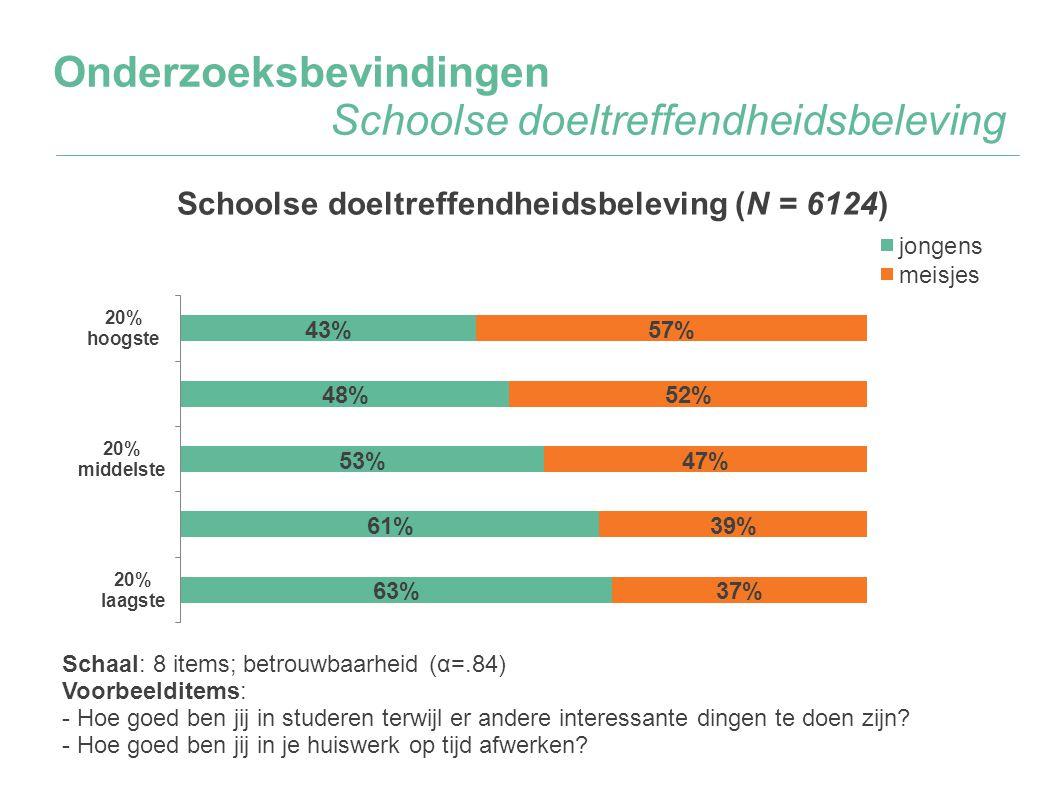 Onderzoeksbevindingen Schoolse doeltreffendheidsbeleving Schaal: 8 items; betrouwbaarheid (α=.84) Voorbeelditems: - Hoe goed ben jij in studeren terwi