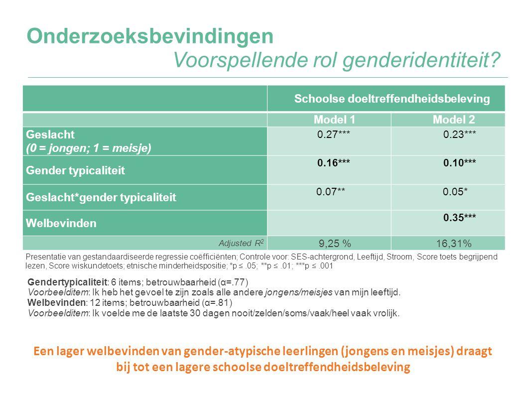 Onderzoeksbevindingen Voorspellende rol genderidentiteit? Schoolse doeltreffendheidsbeleving Model 1Model 2 Geslacht (0 = jongen; 1 = meisje) 0.27***